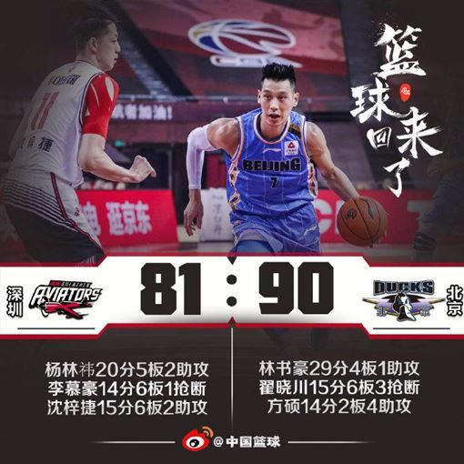 CBA/豪連兩場29分!率隊7連勝 https://www.dx688.net |winner娛樂城|dx688.net|dx988.net|58現金網.com|Winner娛樂城|THA天下|LEO九州